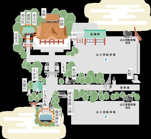 麄香神社、稲荷社、水天宮、春日社